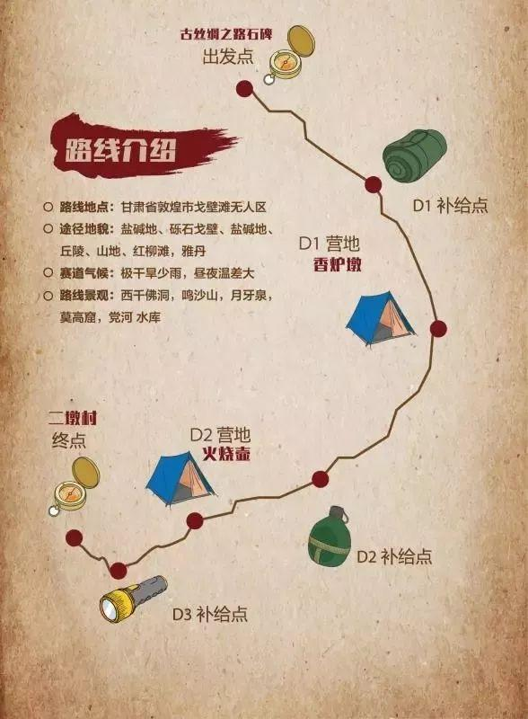 重走古丝绸之路 提升海外大学申请软实力 三天两夜 88公里挑战赛 我们来啦!